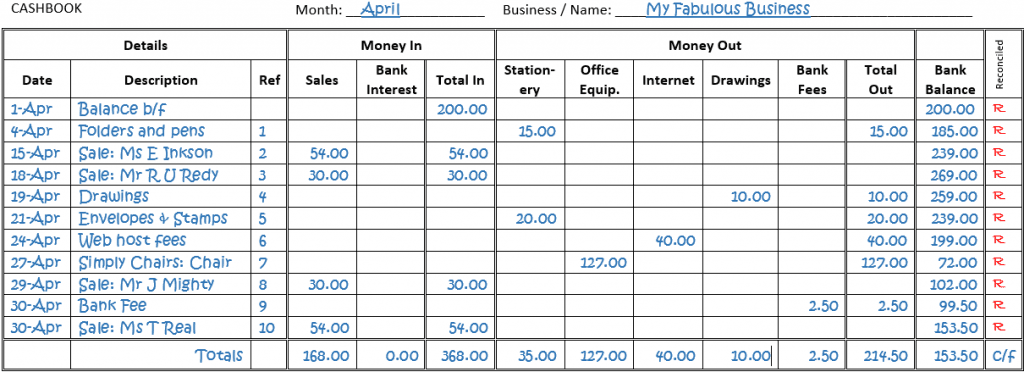 Spreadsheet of Accounting