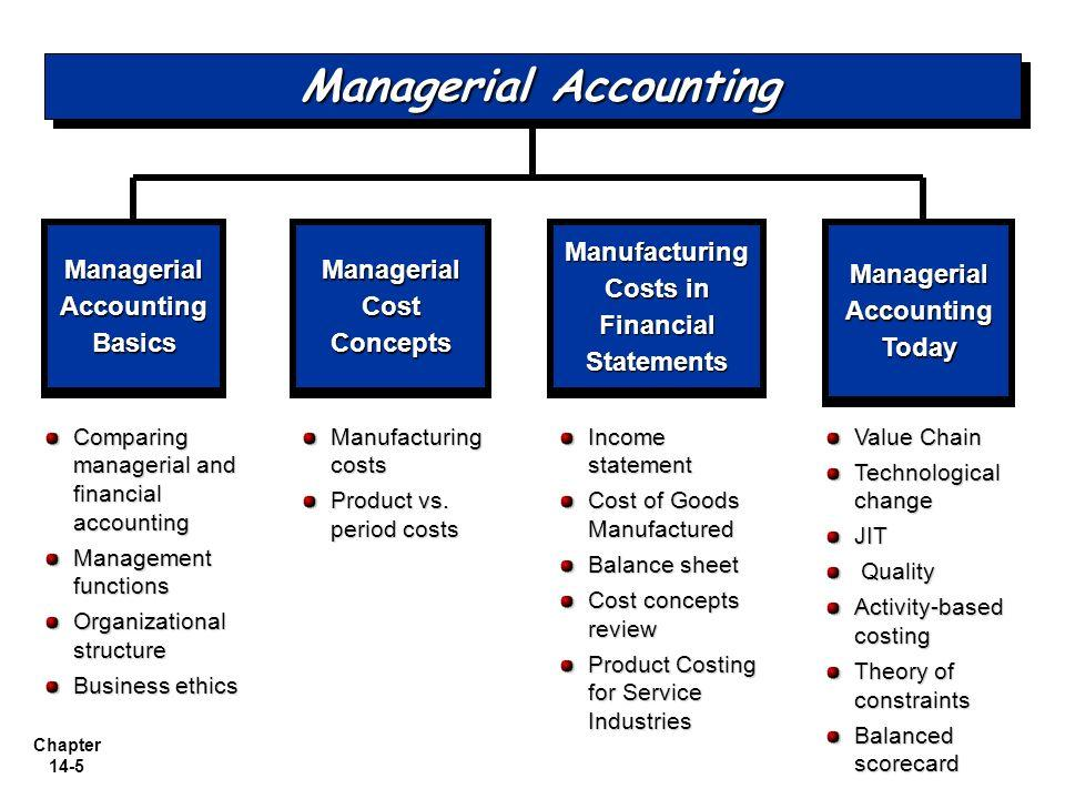 Flow chart of managerial accounting