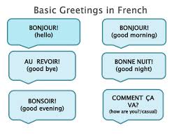 Basic greetings in French