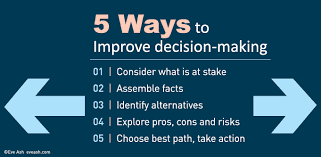 5 ways to improve decision making