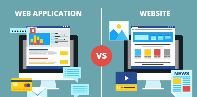 Difference between web application and website