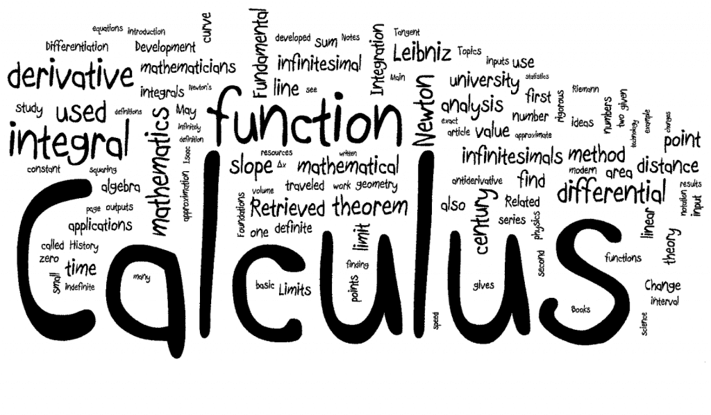 The image of Calculus function