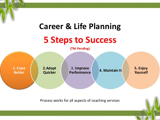 Five successful steps of Career and Life Planning