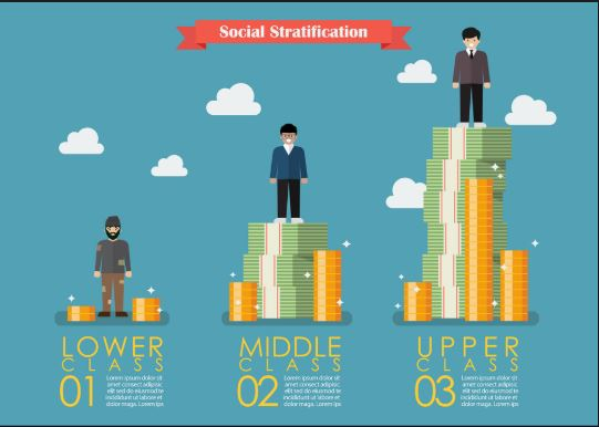 An image of Social Stratification
