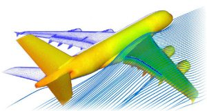 Hydro and Aerodynamics demonstrated by airplane graphic