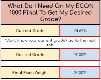 the numbers you need to enter to figure out what you need on your final exam to get a certain desired grade on your course.