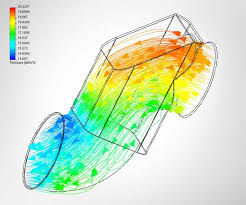PIcture of fluid dynamics vector