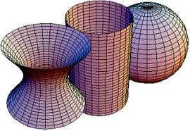 These shapes are often studied in differential geometry.