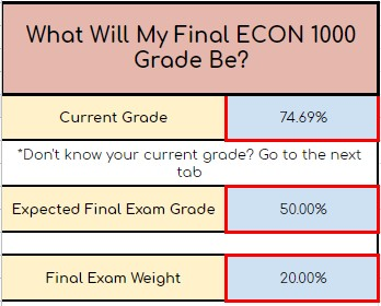 the numbers you need to enter to figure out what will happen to your final course grade if you get a certain final exam mark.