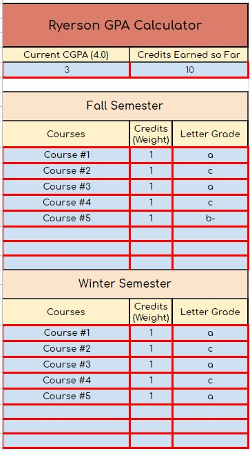 Ryerson gpa calculator for fall and winter semesters, annual gpa, and cumulative gpa.