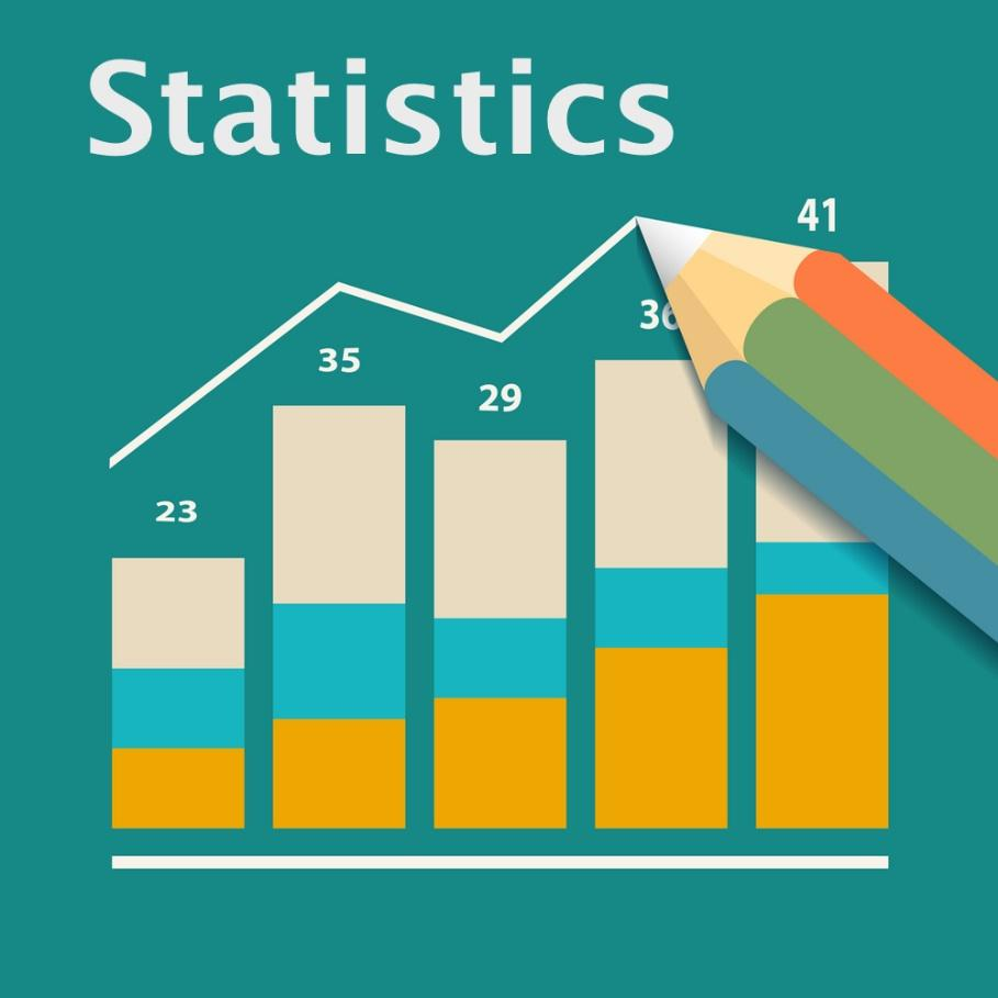 Bar graph of for stats analysis