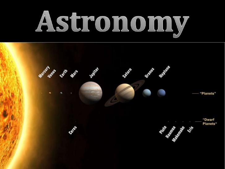 The orderly arrangement of the planets