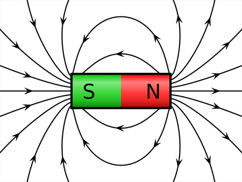 This is the study of the relation between electricity and magnetism.