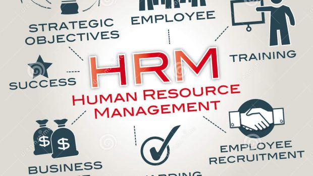 The different aspects of Human Resource Management