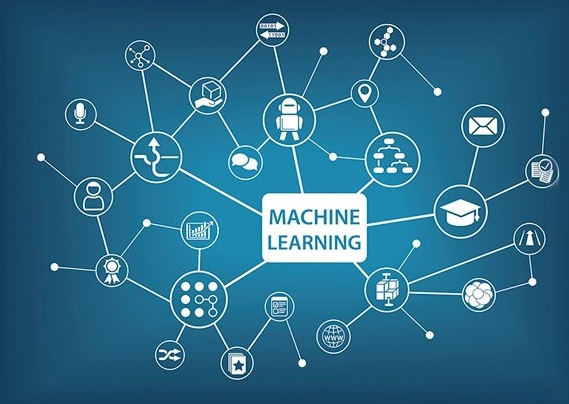 Machine learning involves a wide range of topics seen in this chart