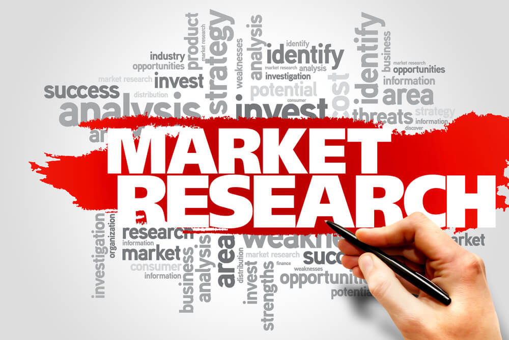 The basic elements of market research in a word cloud