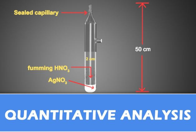 An image of quantitative analysis in chemistry