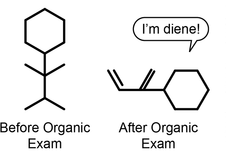 Comic made to show how tough organic chemistry is using a joke that students of the course understand