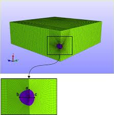 This image is a way to move an object demonstrated through a computer program.