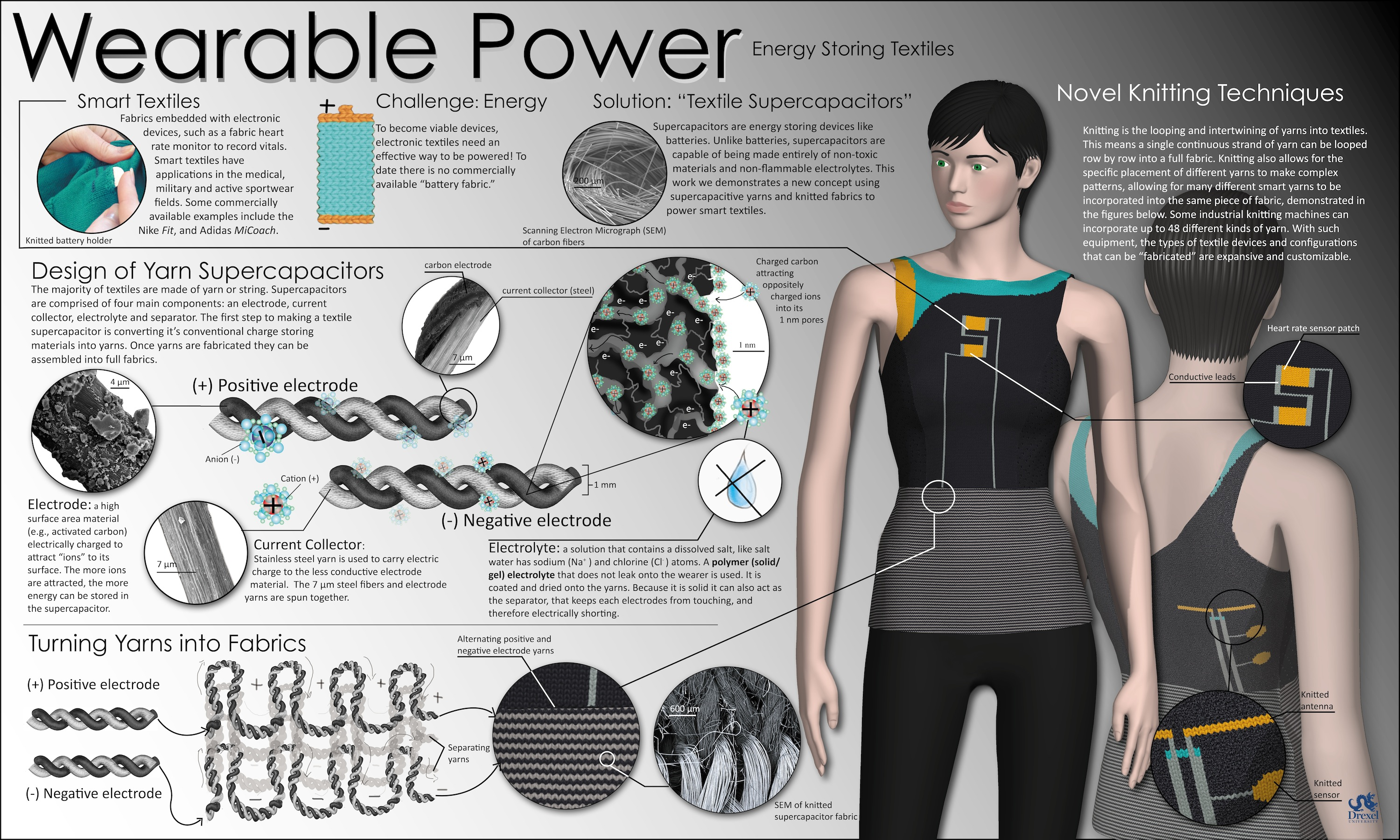 """""""Wearable Power"""" for International Science Engineering Visualization Challenge."""