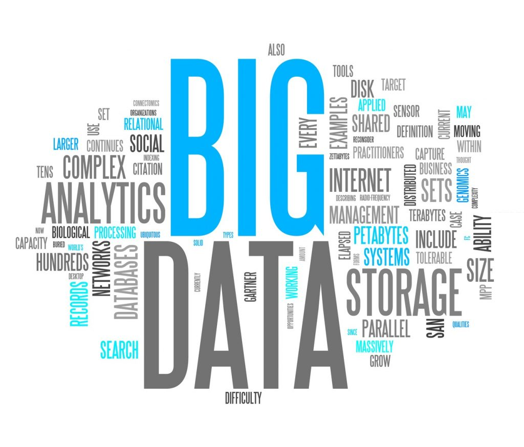 A word cloud for BIG DATA