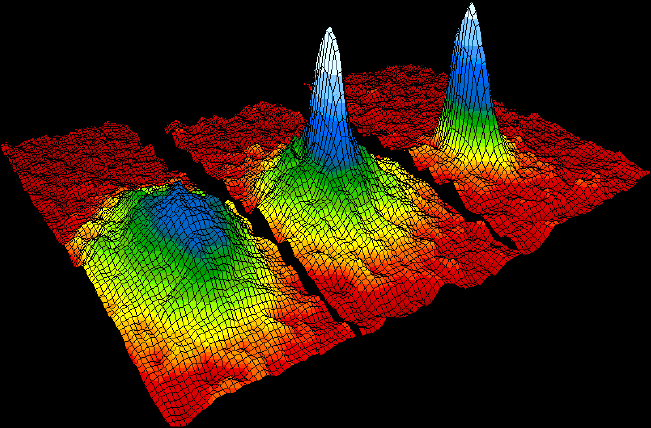 Representative image of thermal physics (3D graphs of thermal temperature).