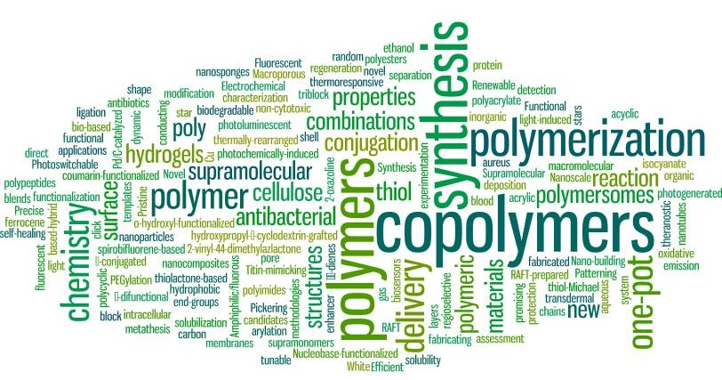 Popular terms used in Polymer Chemistry in a wordcloud
