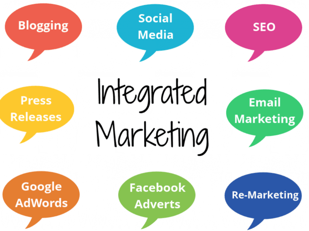 Integrated marketing channels: social media, blogging, SEO and more
