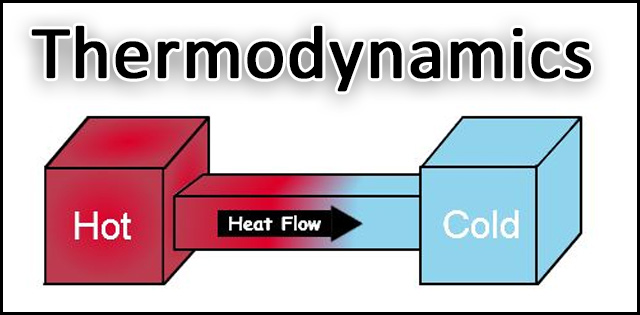 example of thermodynamics