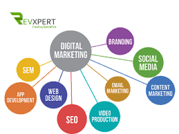 This shows some of the aspects of digital media and marketing