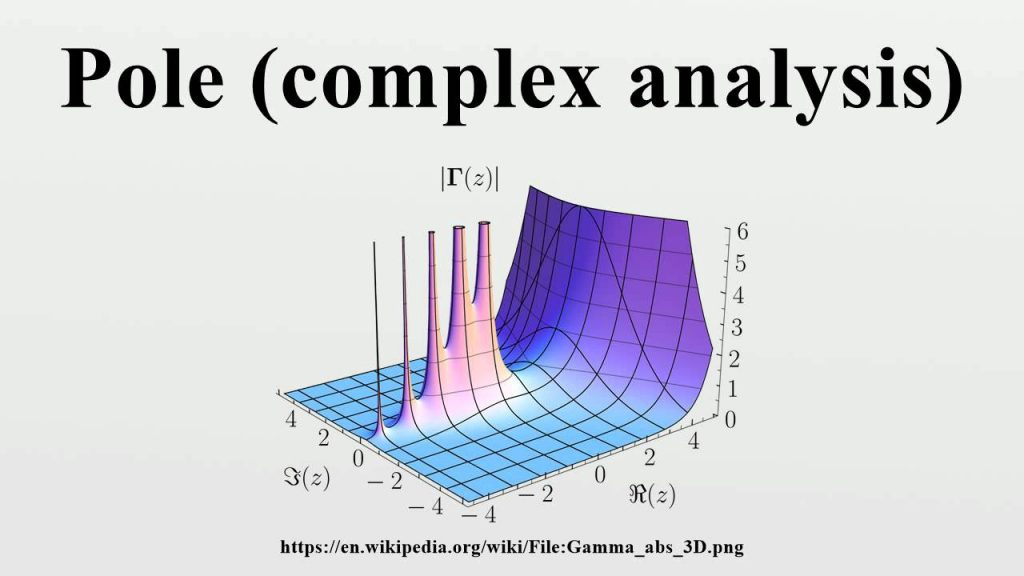 A graph associated with complex analysis