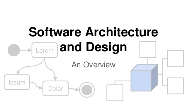 A poster written  Software Design & Architecture