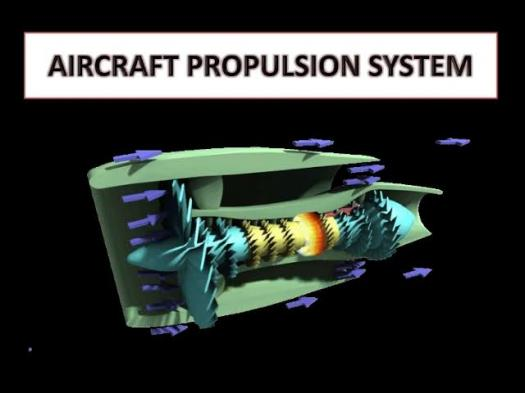 Diagram of an aircraft propulsion system.
