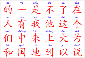 Several Chinese characters with pronunciation
