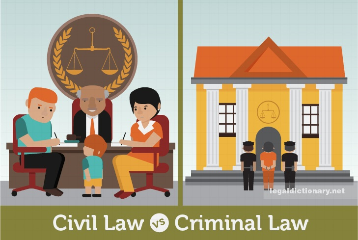 Cartoon picture of two people getting divorced and someone in chains to jail