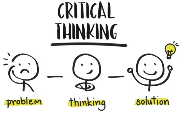 A poster written CRITICAL THINKING with stick people representing problem, thinking and solution