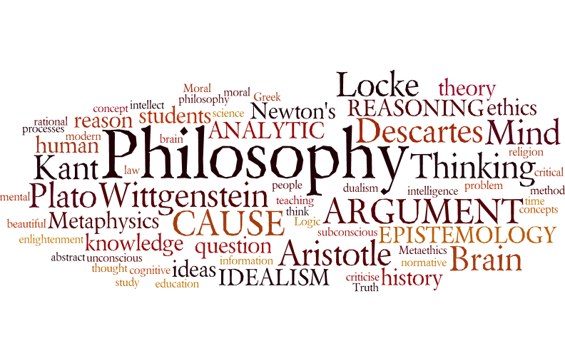 wordcloud that includes words related to philosphy