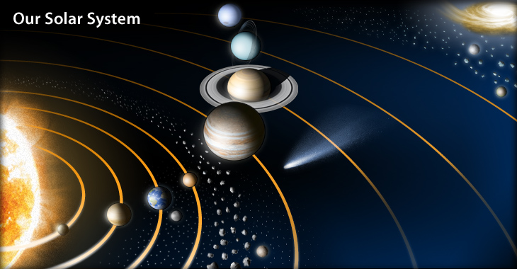A computer-generated image of the solar system and the orbits for each planet