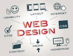 A poster written WEB DESIGN