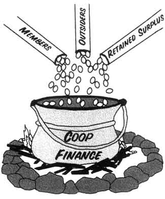 jar of pot with coop finance on it cooking with different sectors within it