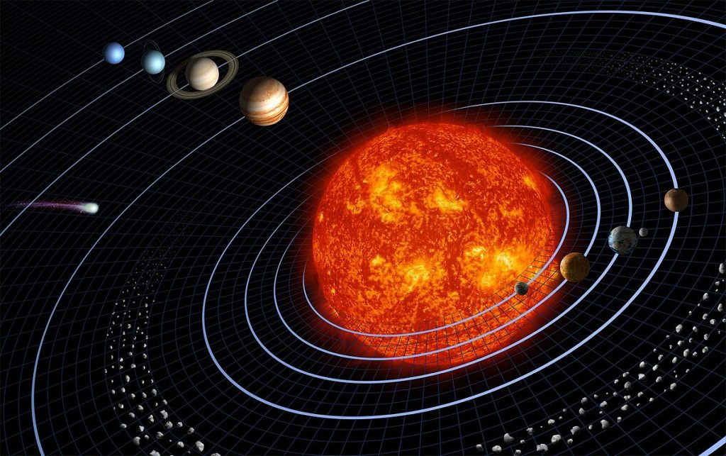 Orbitals of the solar system with the Sun as the center of the orbit.