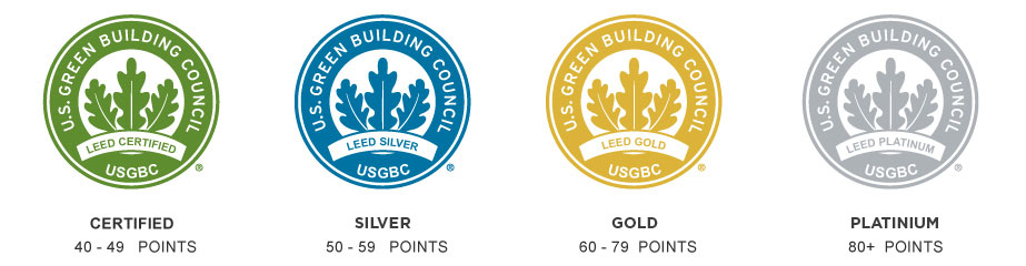 The different LEED certifications that a building can have