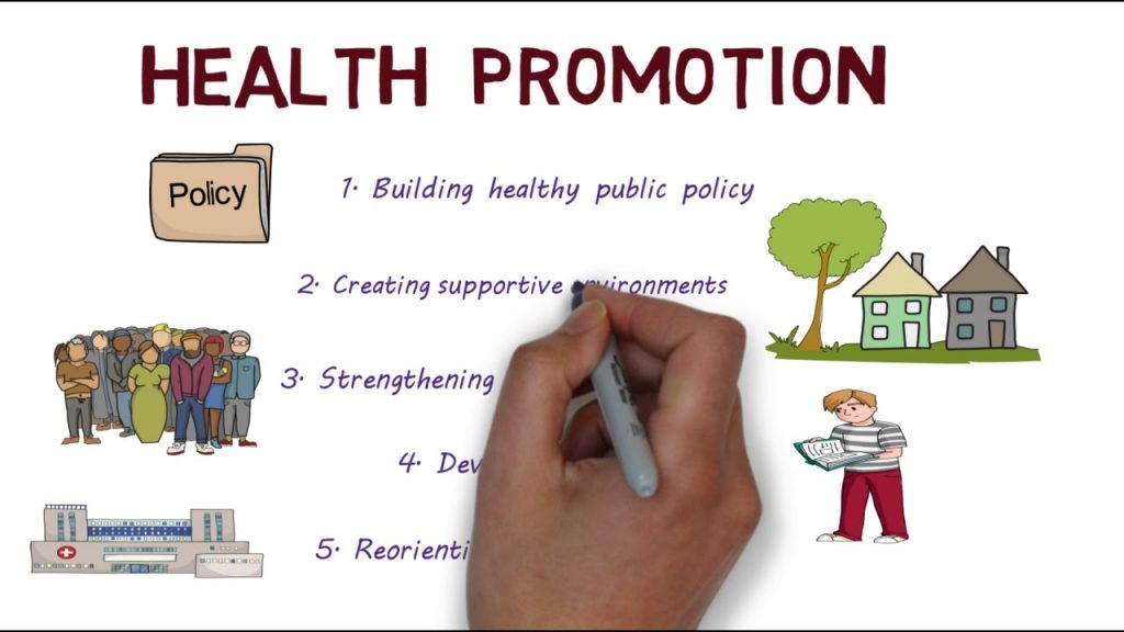 Many written and visual options of promoting a healthy lifestyle for humans.