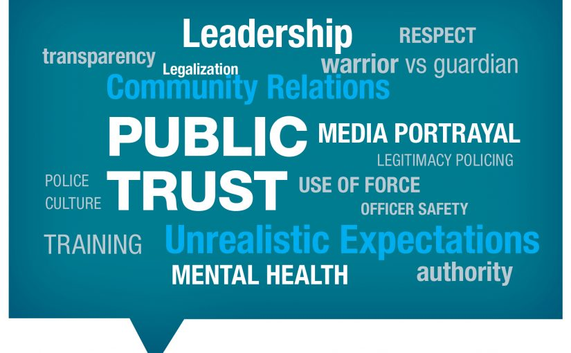 Some qualities that police officers must have in a blue speech bubble