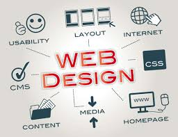 A poster written WEB DESIGN with a graph showing different aspects of web design