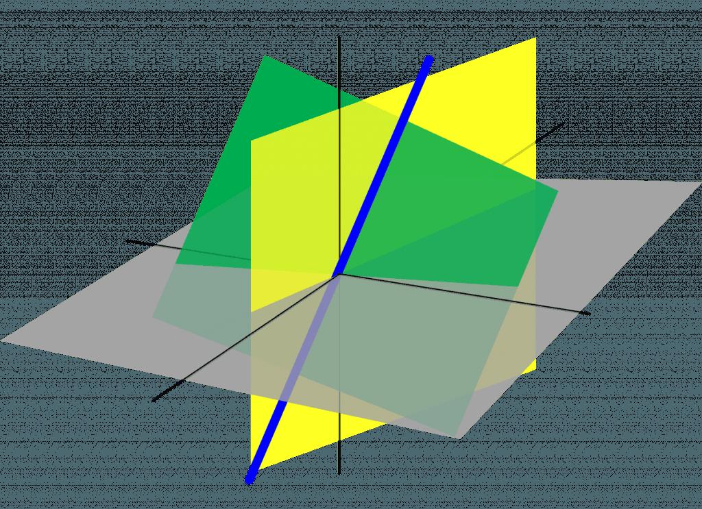 Type of graph seen in linear algebra