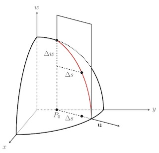 The type of problem you'd see in multivariable calculus