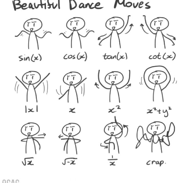 Different dance moves based on math equations.