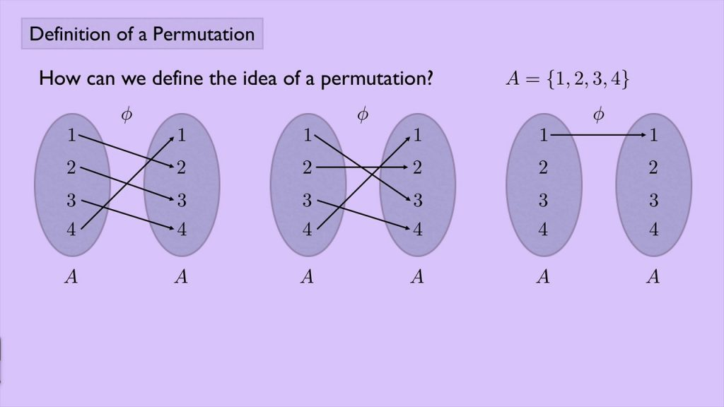 An abstract question consisting of permutations with number groups.