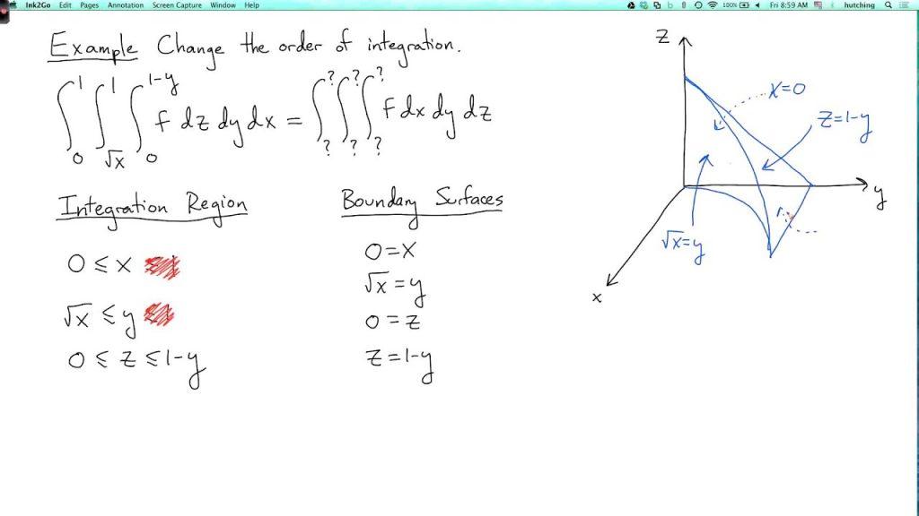 An integral equation that creates an image on a 'XYZ' graph.